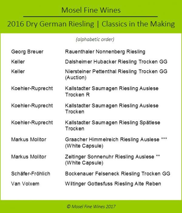 Vintage 2016 | Dry German Riesling | Legends in the Making