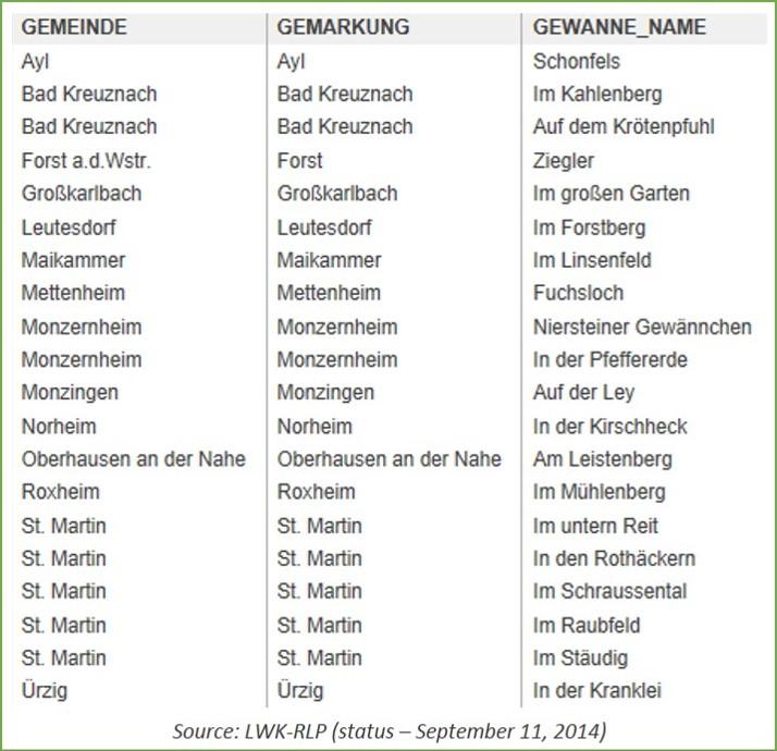 german wine law update on the new gewann name katasterlage
