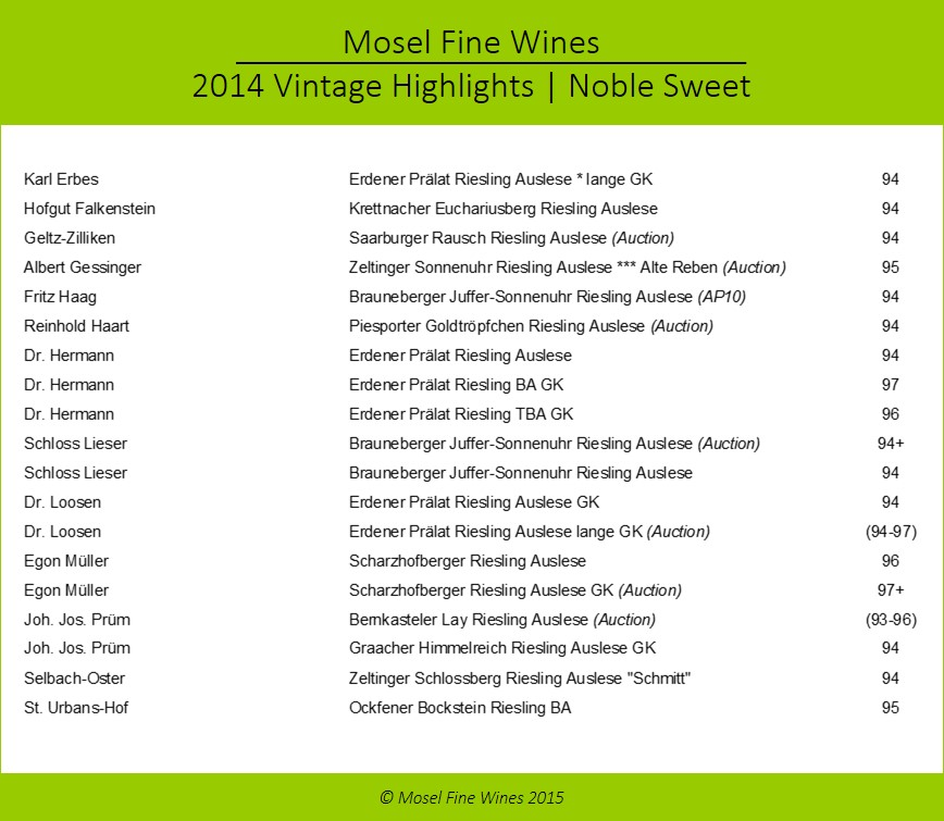 Mosel Vintage 2014 | Noble Sweet Wines | List of Vintage Highlights
