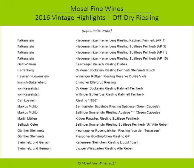 Vintage 2016 | Off-Dry Riesling | List of Vintage Highlights